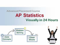 Click to view AP Statistics Course details