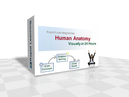 Rapid Learning Center - Human Physiology