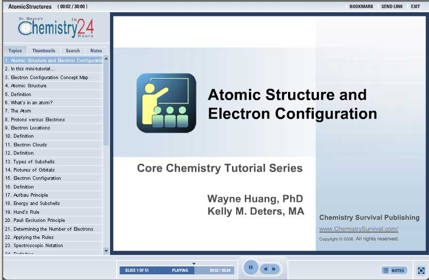 College Chemistry Atomic Structure And Electron Configuration