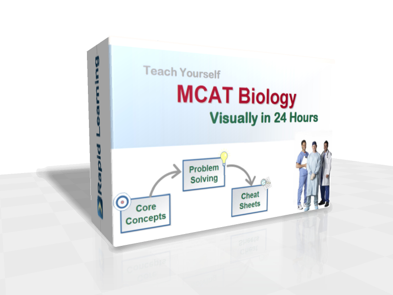 amcas study abroad coursework Experiences on your amcas application •aamc study abroad coursework tutorial •aamc instruction manual title: powerpoint presentation author: dbrooks.